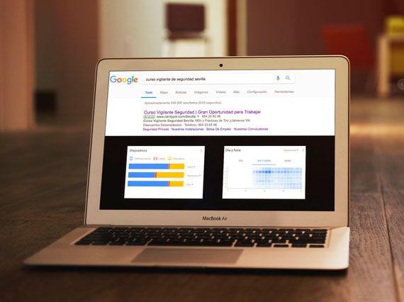 Campaña de Google Adwords para Centypol